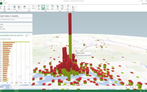 你的大数据项目使用的工具正确吗?