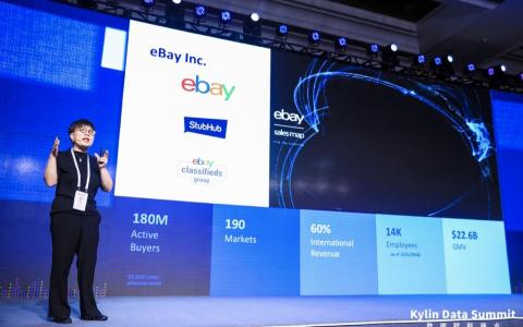 3 年从 200 个数据用户发展到 6000 人,eBay 的大数据平台是如何做到的?