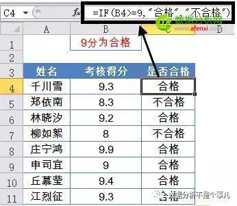 数据分析必备的43个Excel函数,史上最全!