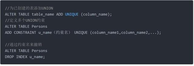 零基础快速自学SQL,2天足矣!