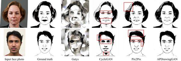 清华大学提出APDrawingGAN:人脸照片变肖像画,已被CVPR2019录取