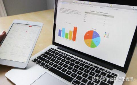 产品数据分析模型实战