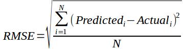 模型评估,rmse,均方根误差