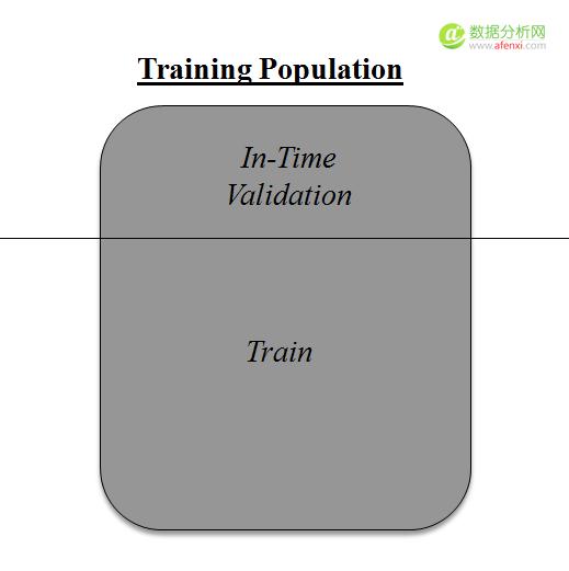 模型评估,交叉验证