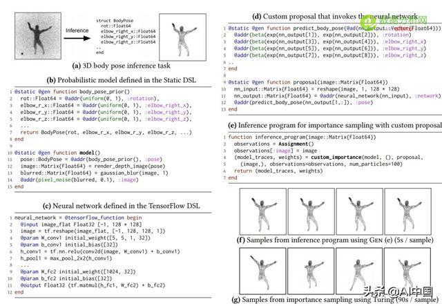 MIT提出AI专用编程语言Gen