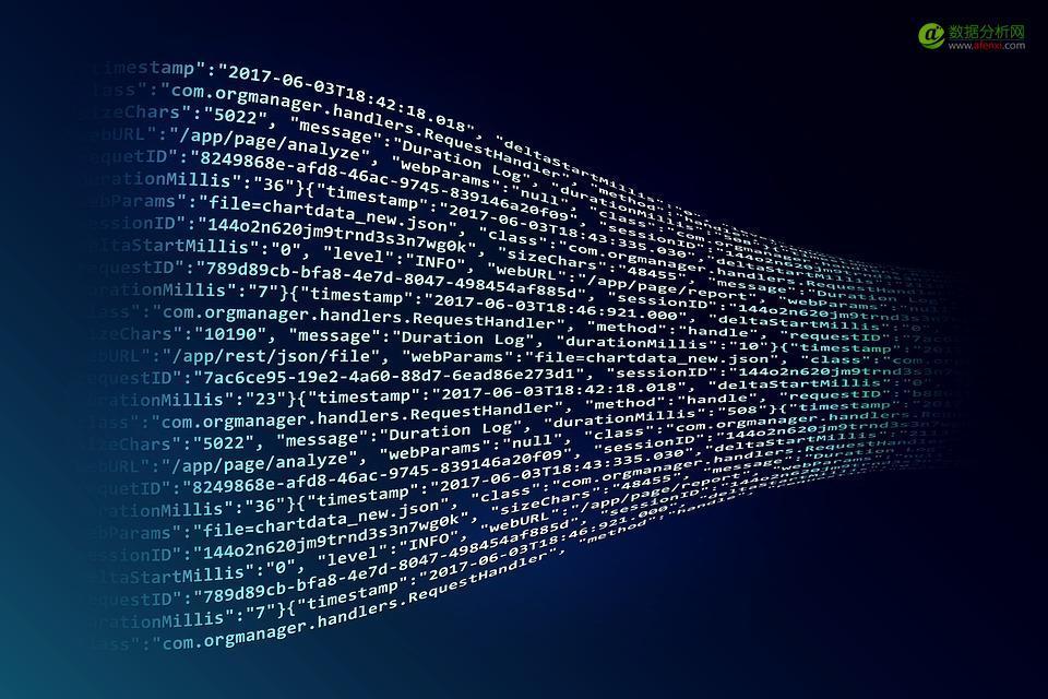分析, 信息, 创新, 通讯, 大数据, 数据, 网络安全, 网络, 空间, 技术, 互联网