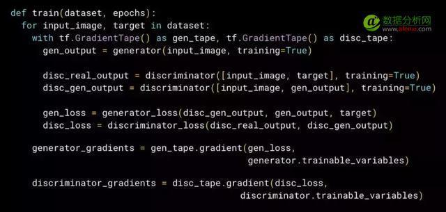 TensorFlow2.0中构建模型的两种风格,符号式和命令式