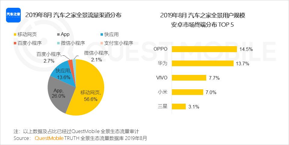 QuestMobile:2019移动互联网全景生态报告