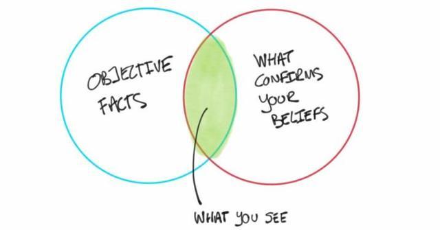 关于数据驱动的重新思考