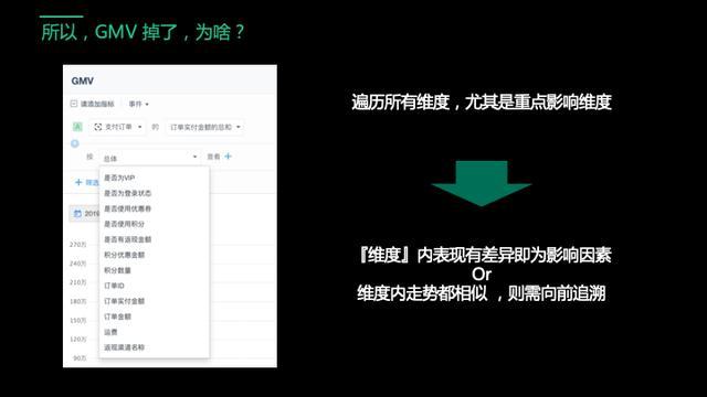 神策数据徐美玲:如何挖好数据这座矿?(可下载PPT)