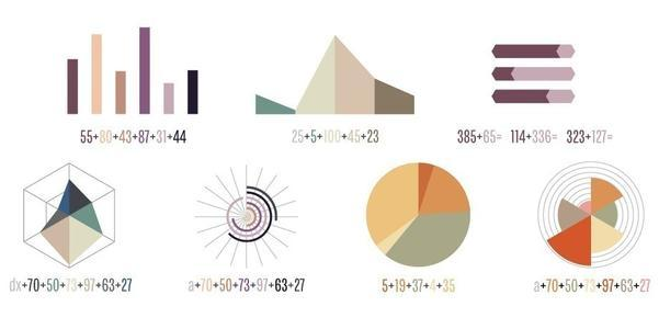 推荐!42款好用的数据可视化工具盘点