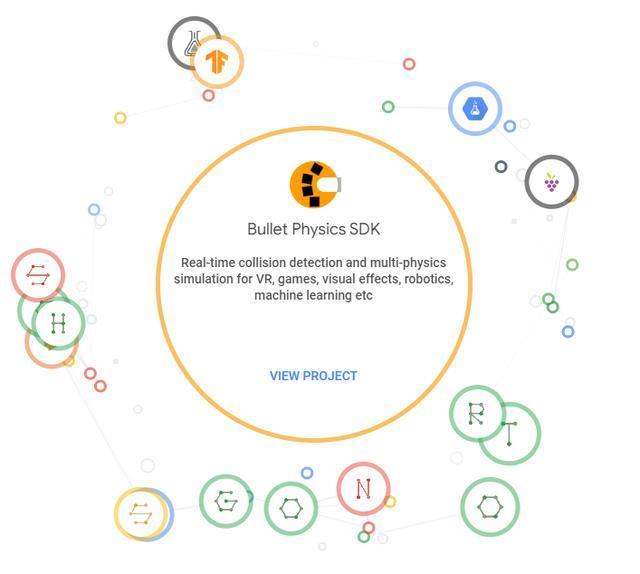 谷歌15个人工智能开源免费项目!开发者:懂了