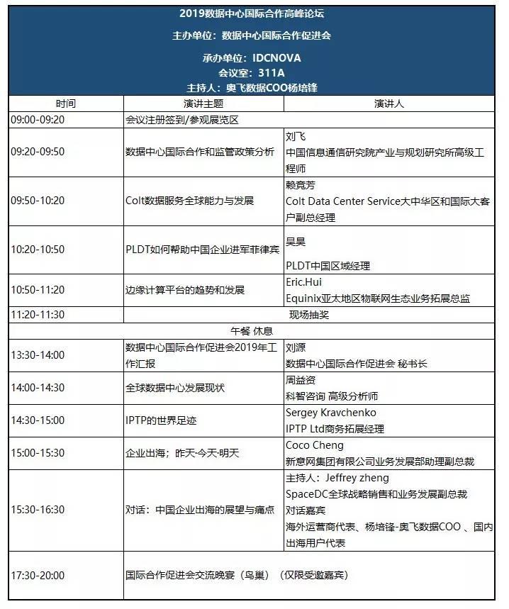 国际合作峰会议程2019