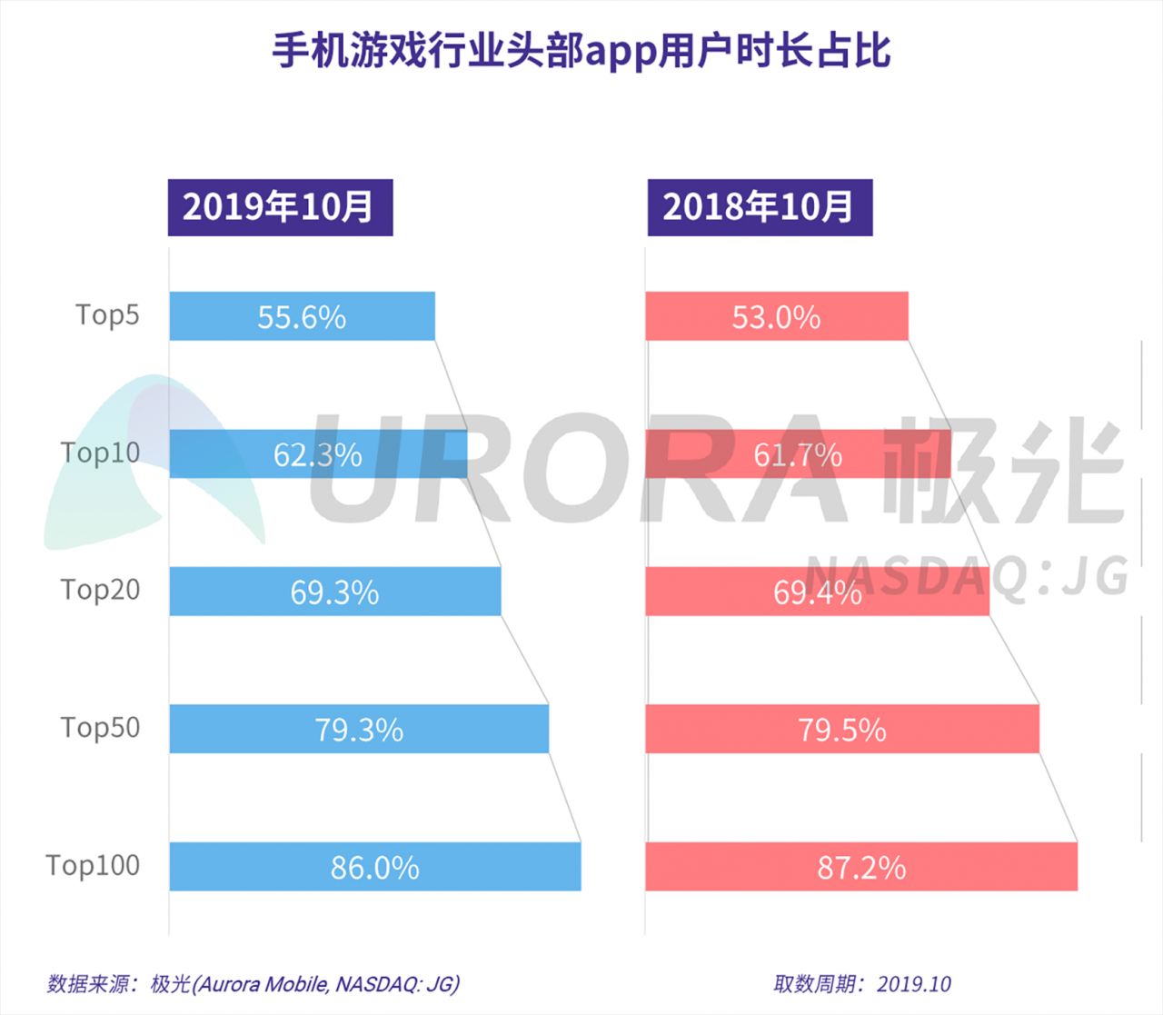 2019年手机游戏研究报告V5-9.png