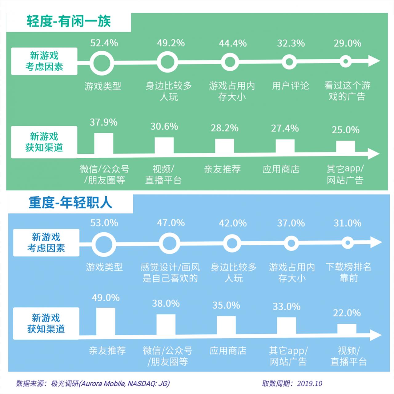 2019年手机游戏研究报告V5-23.png