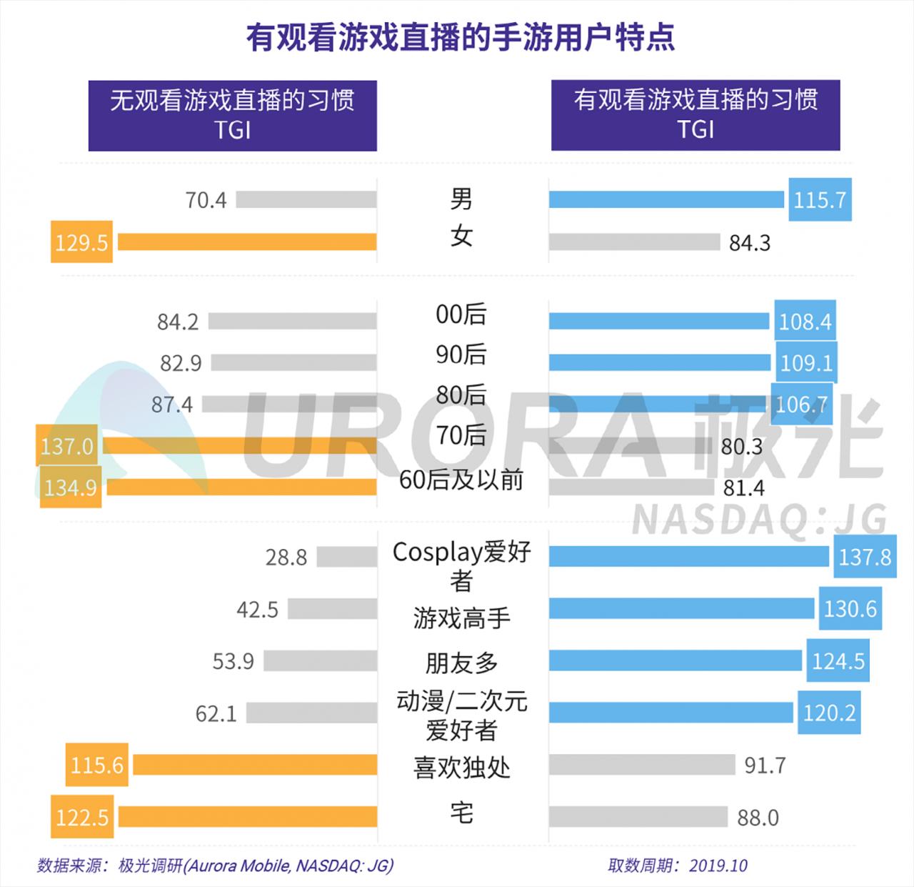 2019年手机游戏研究报告V5-32.png