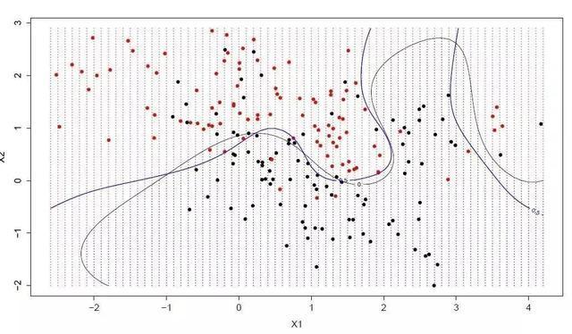 10大基础算法汇总丨如何从算法入坑机器学习?