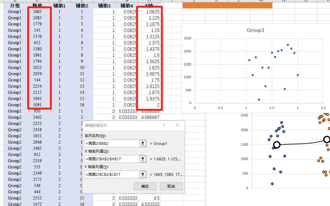 用Excel制作一个漂亮的分类散点图