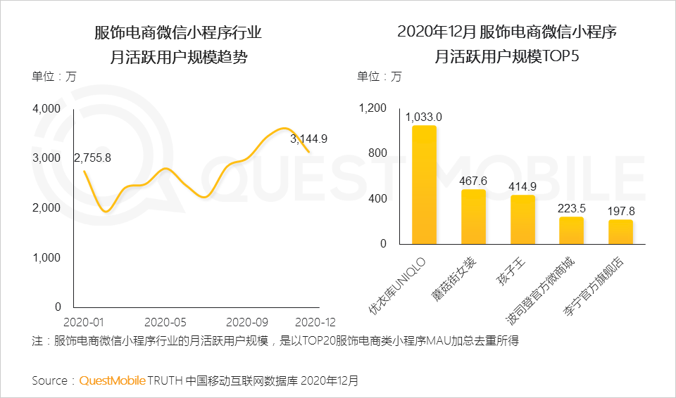 QuestMobile2020中国移动互联网年度大报告(上)