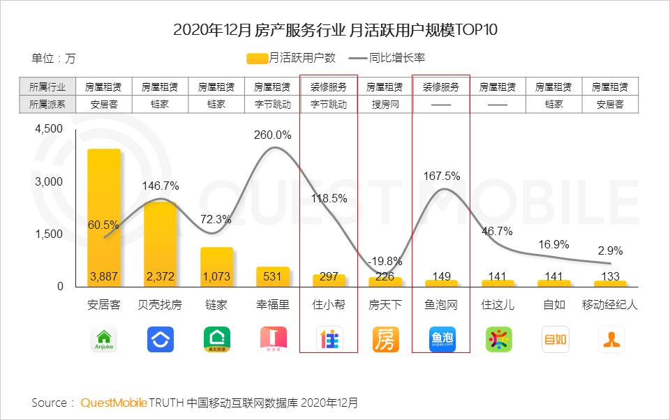 QuestMobile2020中国移动互联网年度大报告(下)