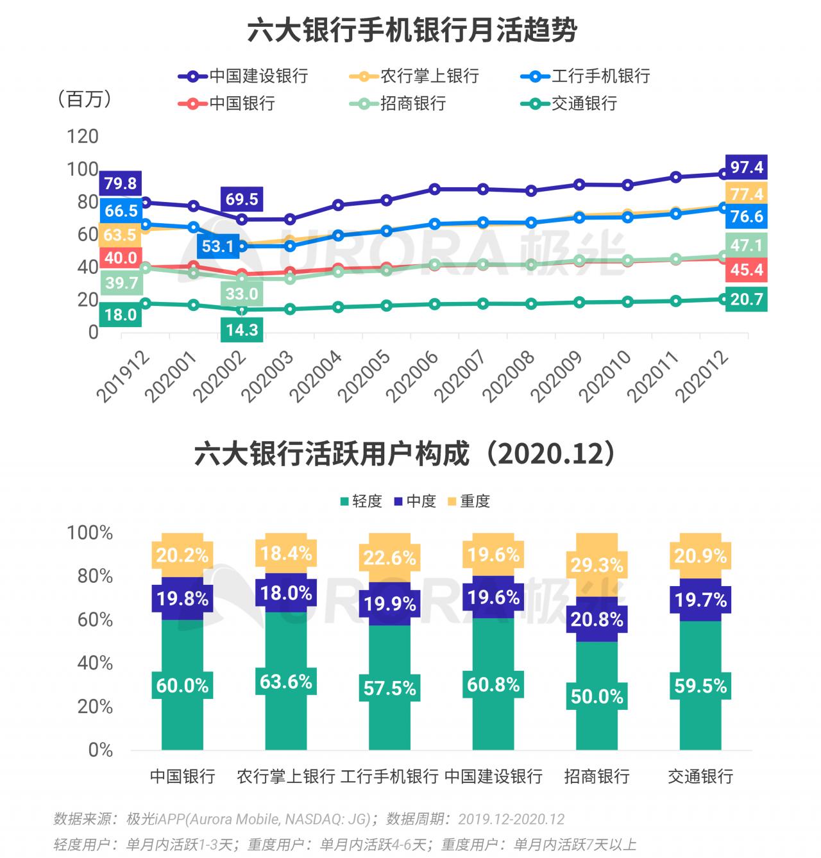 极光:2020年Q4移动互联网行业数据研究报告 (30).png