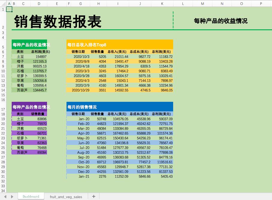 如何用Python自动生成Excel数据报表