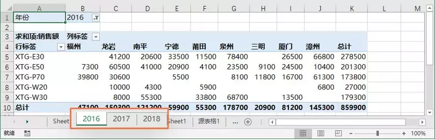数据透视表到底多厉害?看看这个就知道了