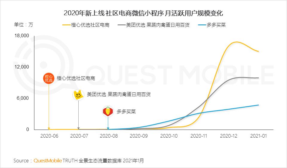 QuestMobile2021全景生态流量洞察报告