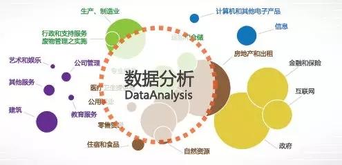 女生适合做数据分析师吗?