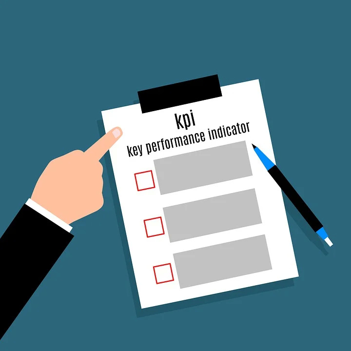 Kpi, Indicators, Performance, Achievement, Analysis