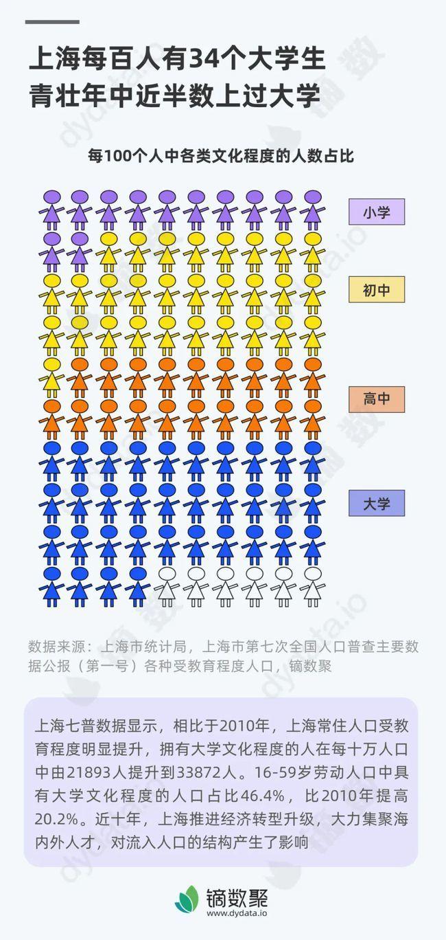 大数据看2021高考,填志愿到底听谁的?
