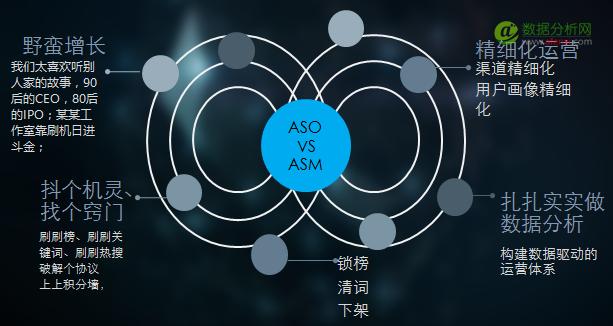 量江湖COO史建刚:覆巢之下,安有完卵,即将到来的ASM流量分发新时代