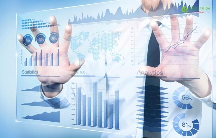 数据咨询师经验之谈:90% 的公司并不需要机器学习-数据分析网