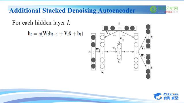 推荐系统中基于深度学习的混合协同过滤模型