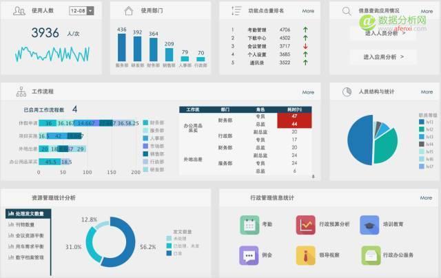 永洪科技王桐:只谈数据技术,不谈数据应用正确吗?