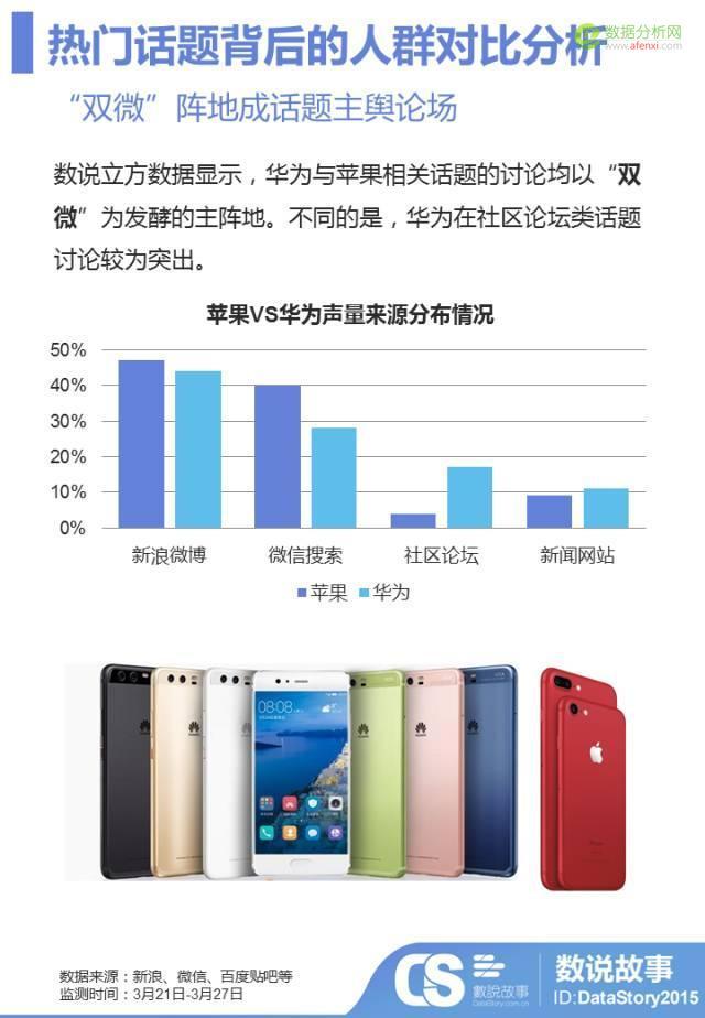 """手机品牌大玩""""色彩营销"""",你的消费者真的仅仅是好""""色""""之徒?"""