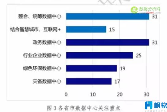 解读2017年地方政府大数据报告:各地都在搞大数据,你的家乡有啥特色没?