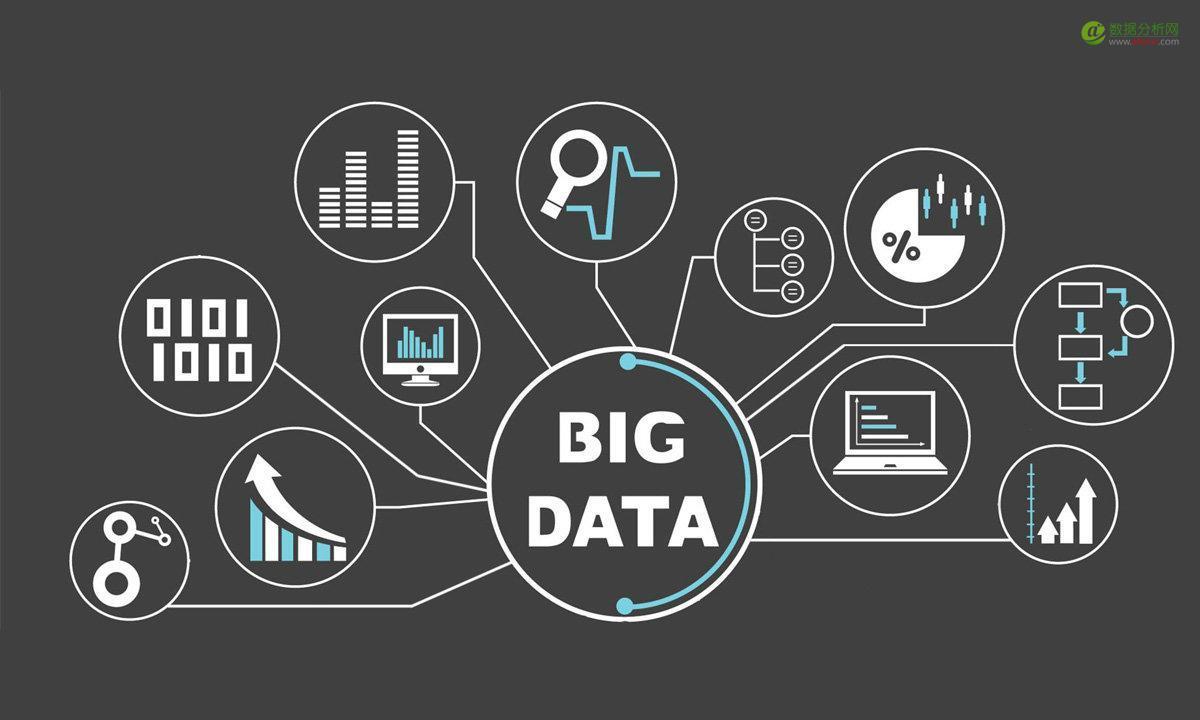 AI数据分析创企ActionIQ获1300万美元A轮融资,红杉领投