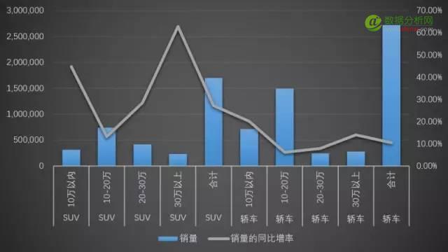 韩系车销量一跌再跌,自主SUV百家争鸣-数据分析网
