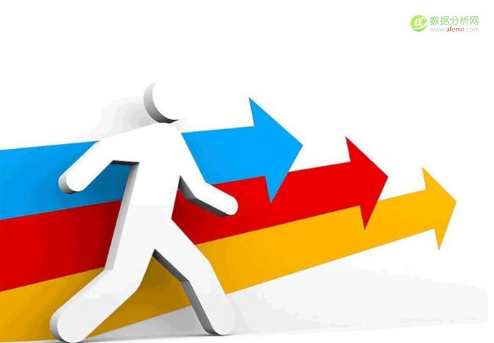 数据分析报表设计开发要素-数据分析网