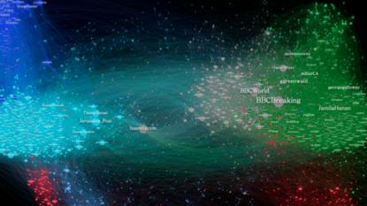以色列借完美图表解读大数据:能使每个人轻松弄懂复杂问题-数据分析网