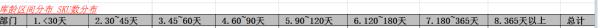 你给我这么多报表,让我如何是好-数据分析网